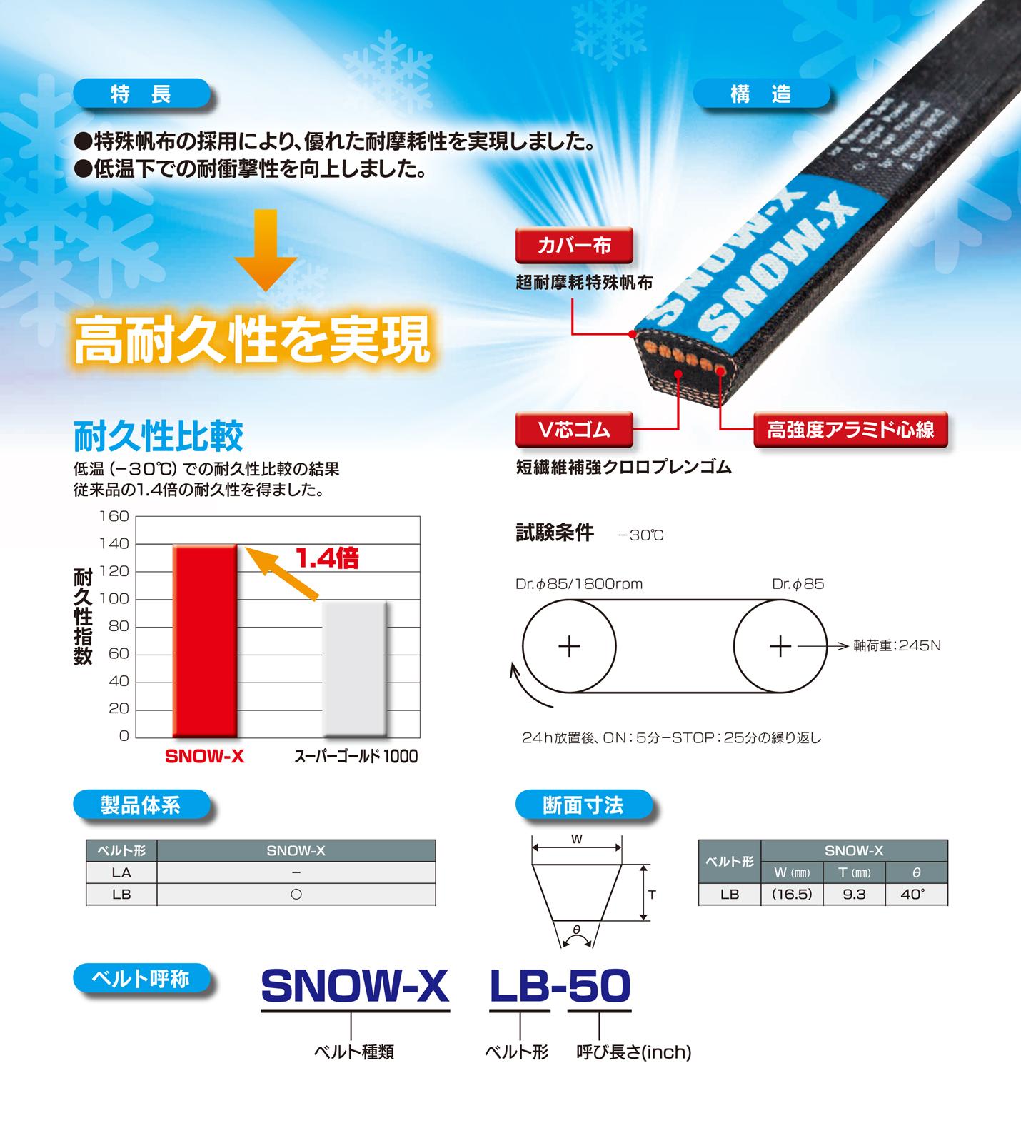 三ツ星ベルト 除雪機用ベルト SNOW-X