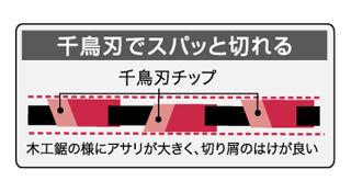 【三陽金属】 チップソー 山林の巧 255x46p